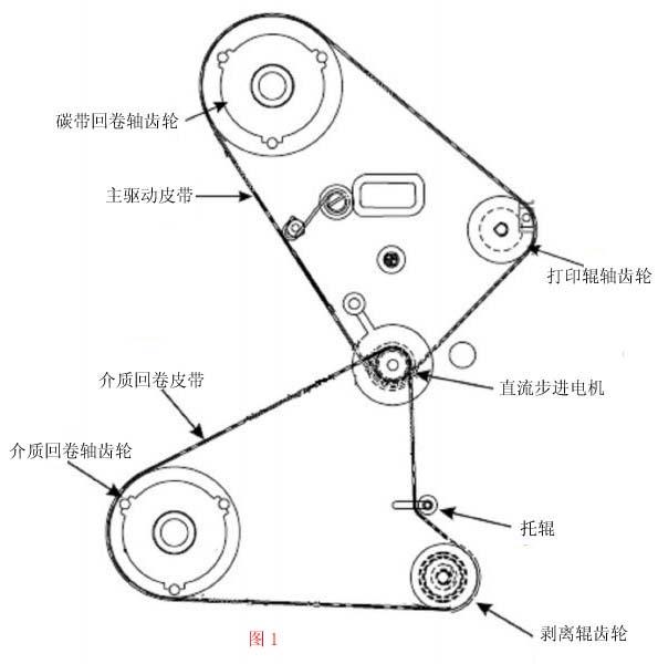 105sl驱动图