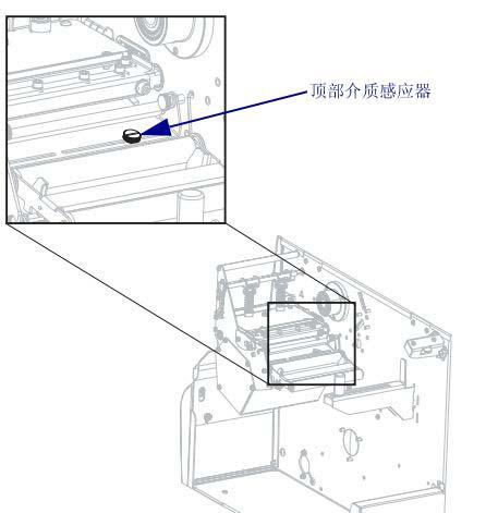 顶部介质感应器位置