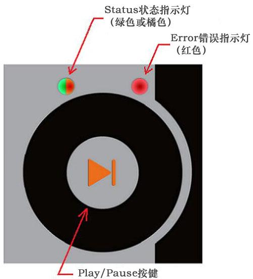 条码打印机状态错�_如何快速校准datamax(Honeywell)无屏幕的E系列打印机?-敏用数码
