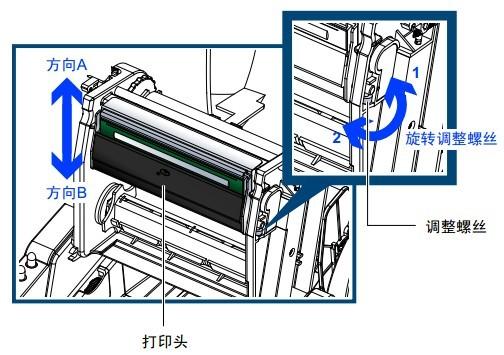 G500打印线调节