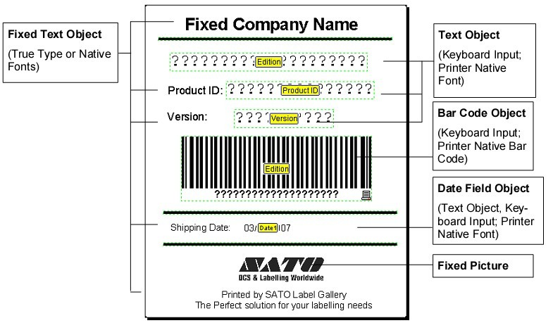 Designing a Label template