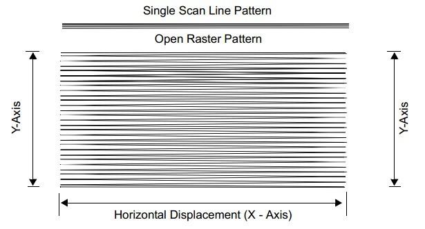 智能光栅扫描模式