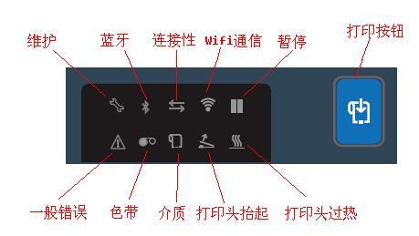 PC43PC23面板图标说明