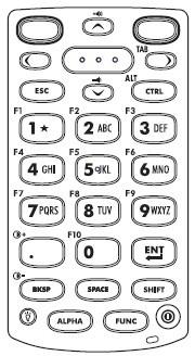 28键键盘