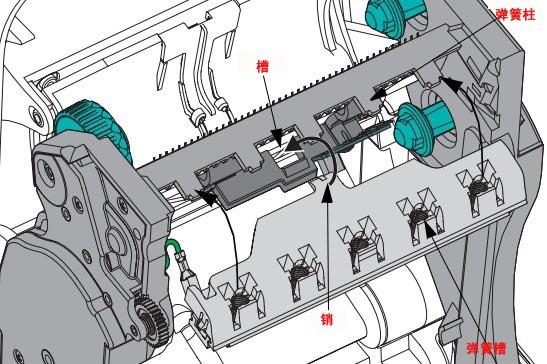 打印头插入碳带支架