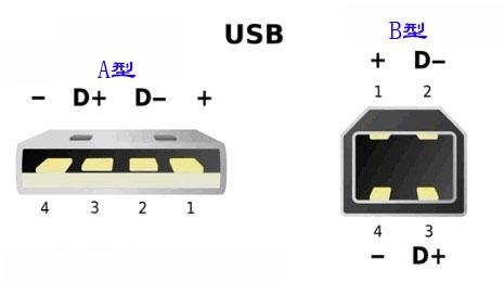 USB插头线序