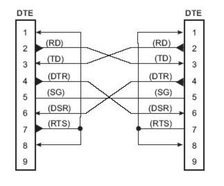斑马条码打印机rs232串口线缆线序图