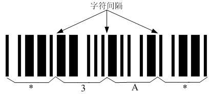 code39条形码