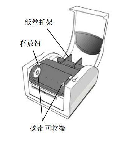 条码打印机状态错�_ArgoxA-2140L条码打印机操作使用手册-敏用数码(上海北京深圳)|专注
