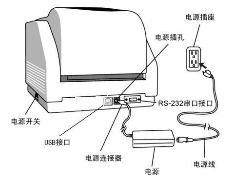 条码打印机状态错�_ArgoxA-2240条码打印机操作使用手册-敏用数码(上海北京深圳)|专注