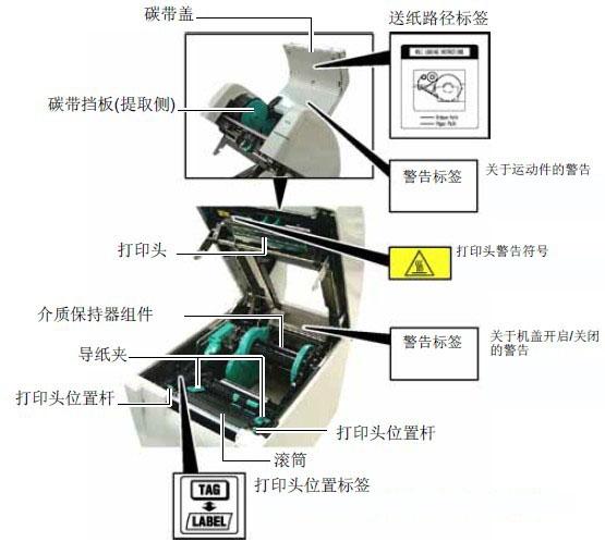 确保打印机连接在交流电源线上
