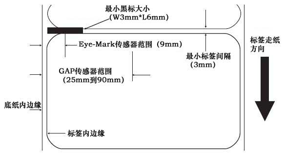 cl608e宽幅条码打印机操作手册-敏用数码(上海)