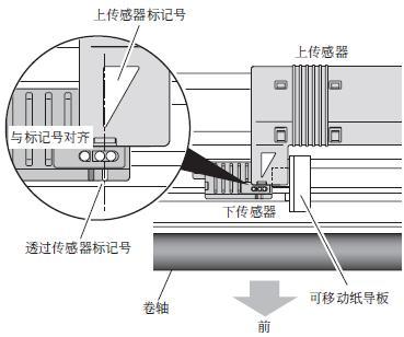 孔型标实例应用