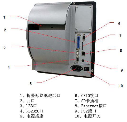 tsc ttp-2410m高速条码打印机操作手册-敏用数码