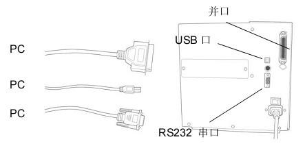 并口/usb口/rs232串口
